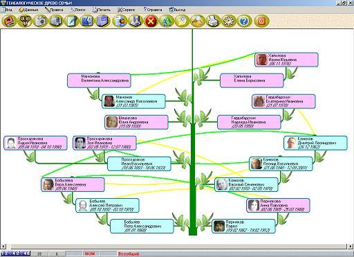 familienstammbaum erstellen